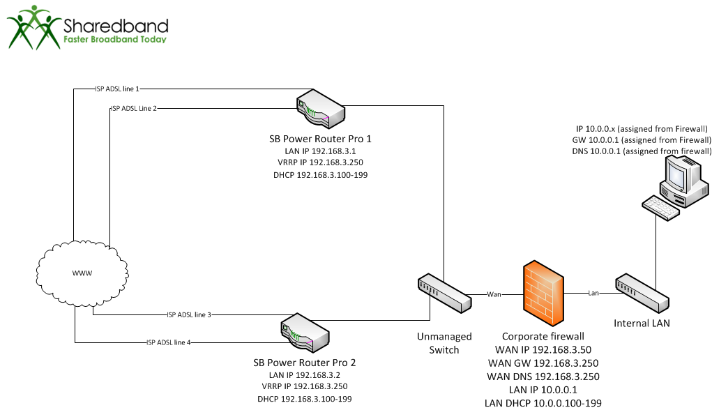 28-2-power-router-pro-setup-with-firewall-no-server.png
