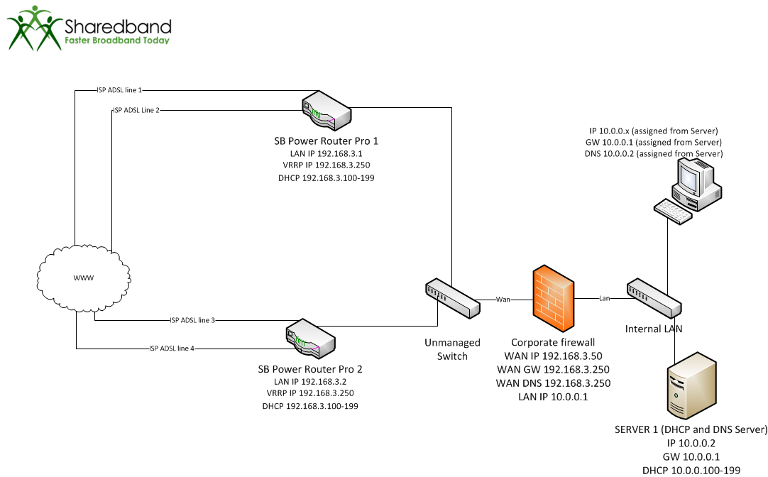 28-2-power-router-pro-setup-with-firewall.png